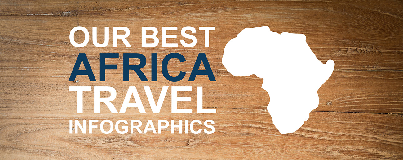 Our Best Africa Travel info graphics main header