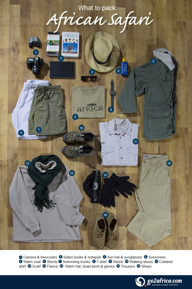 [Infographic]: What to Pack for an African Safari